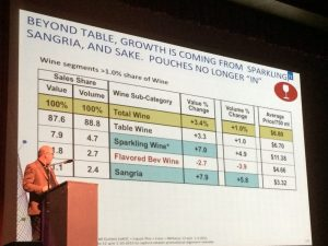 Wine Trends Wine Market Council Wine Oh TV